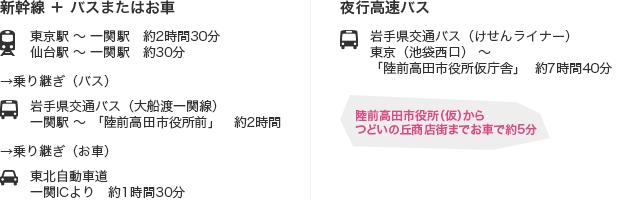 新幹線 バス 車 夜行高速バス